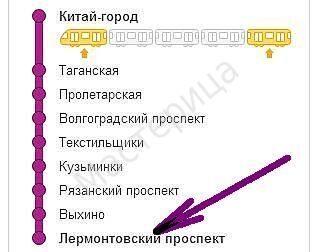 схема метро 2